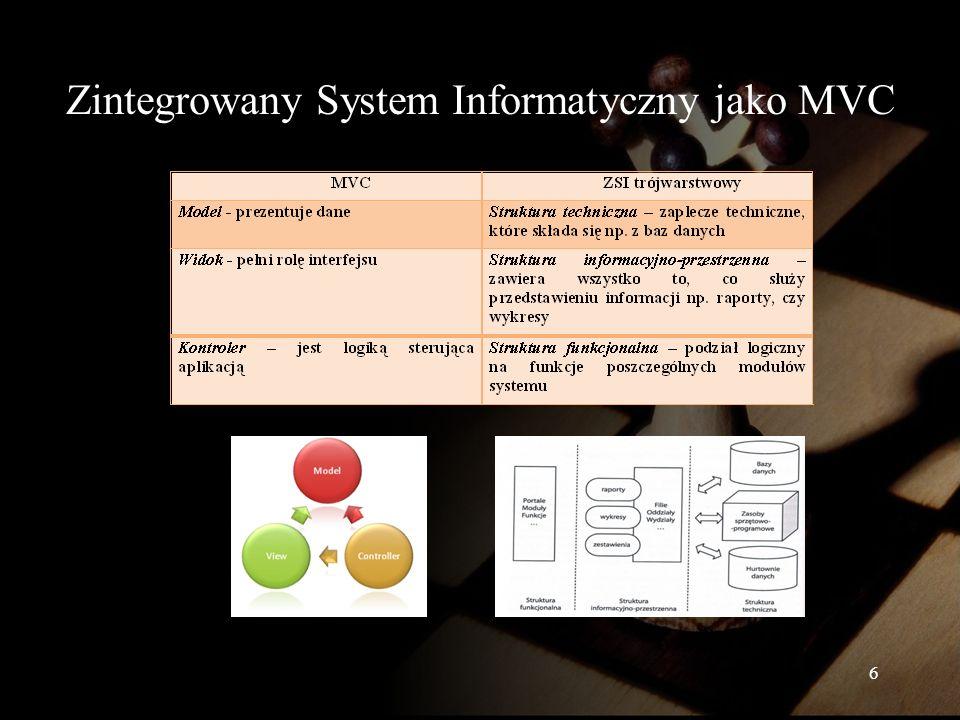 Zintegrowany System Informatyczny jako MVC 6