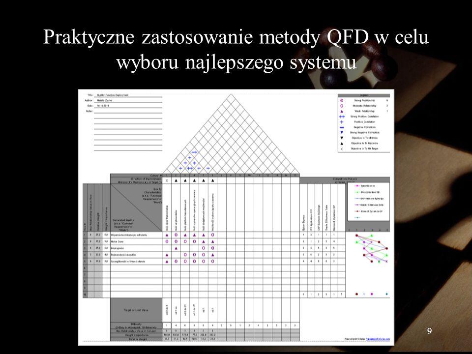 Praktyczne zastosowanie metody QFD w celu wyboru najlepszego systemu 9