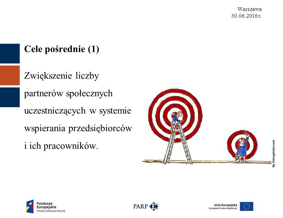Warszawa 30.06.2016 r.Ocena merytoryczna cz.