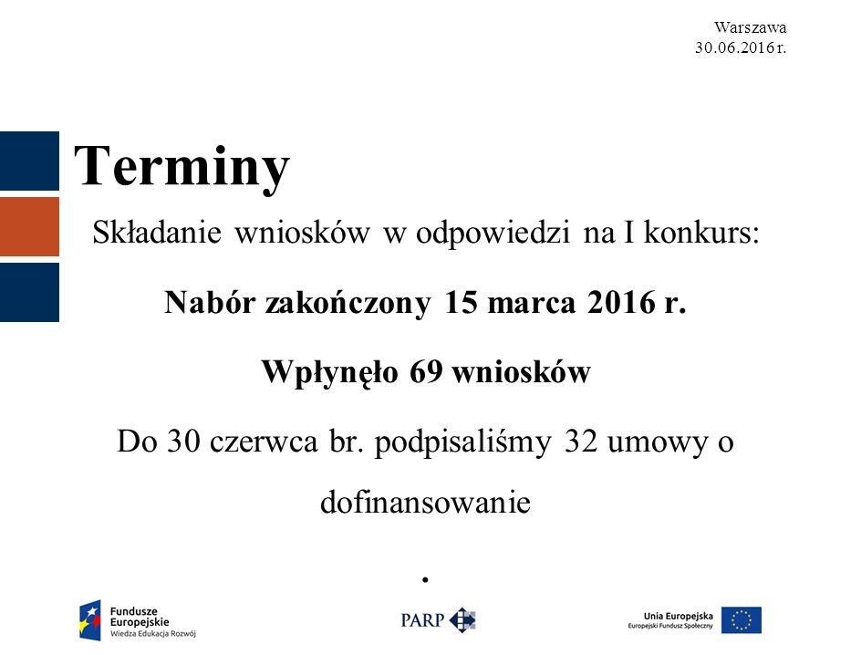 Warszawa 30.06.2016 r.2015 i 2016 r.