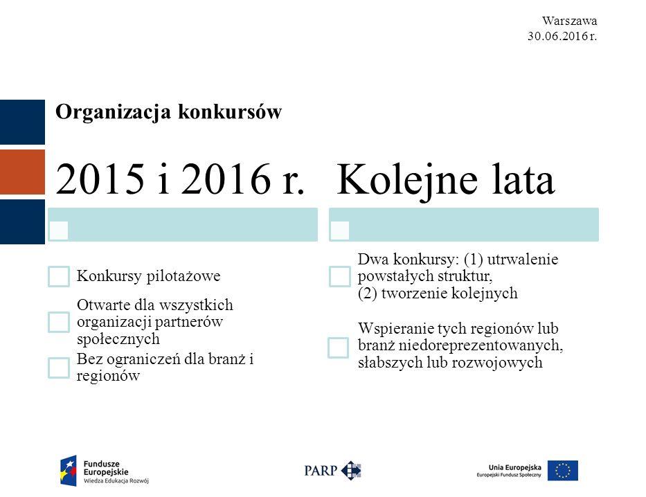 Warszawa 30.06.2016 r. 2015 i 2016 r.