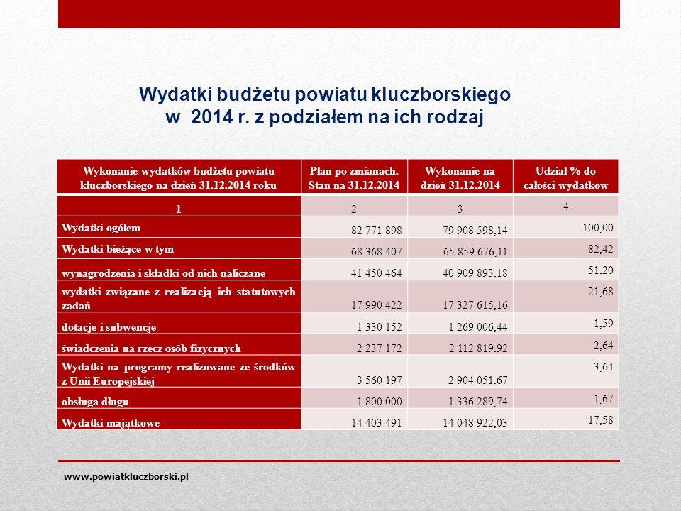 Matryca pól strategicznych i operacyjnych Pola strategiczne 1.