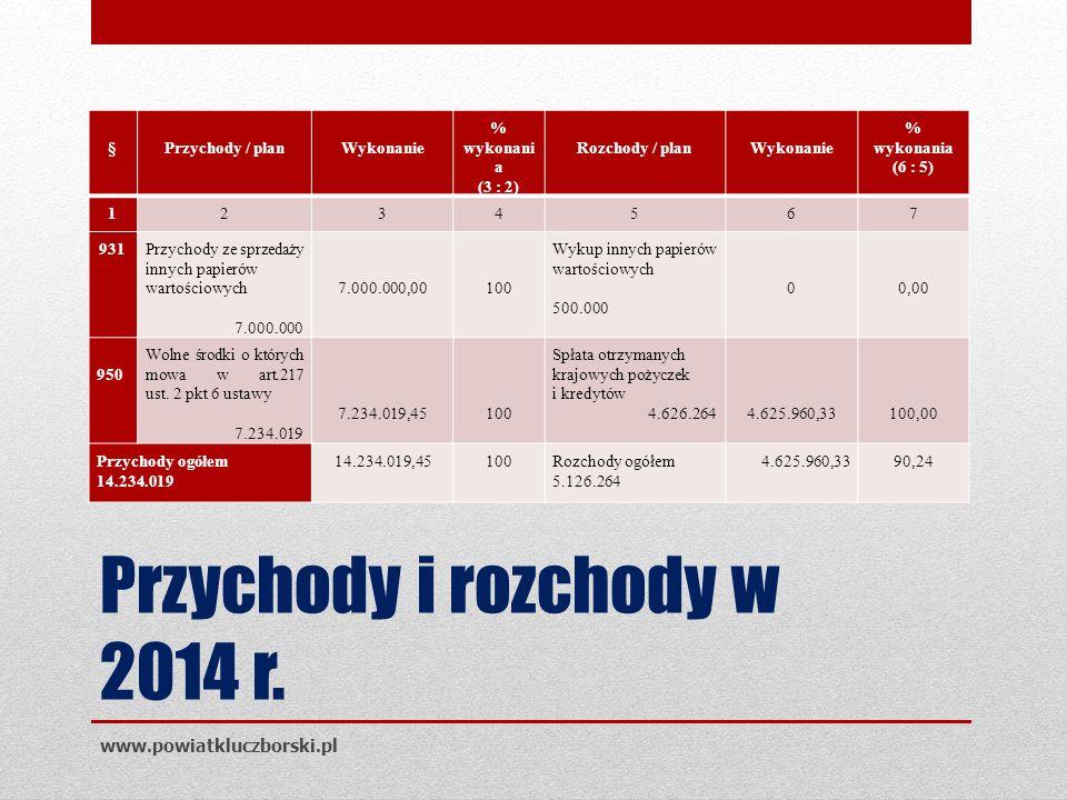 INFORMACJA O STANIE POWIATU www.powiatkluczborski.pl