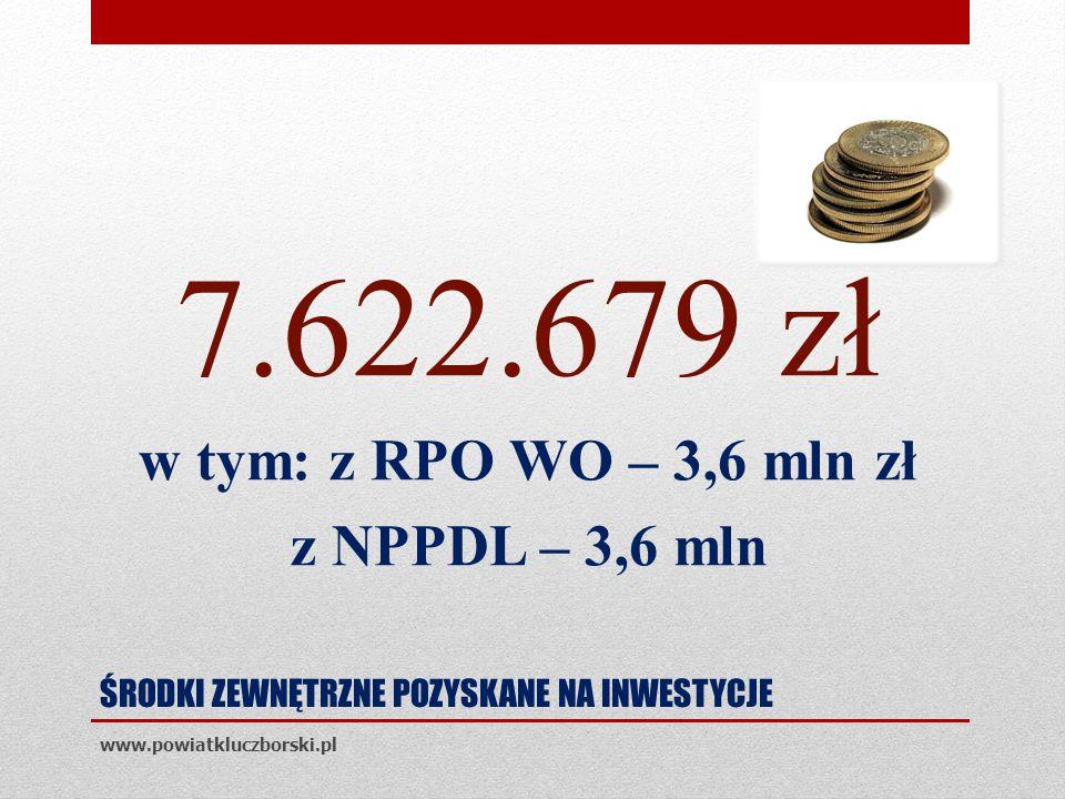 ŚRODKI ZEWNĘTRZNE POZYSKANE NA INWESTYCJE 7.622.679 zł w tym: z RPO WO – 3,6 mln zł z NPPDL – 3,6 mln www.powiatkluczborski.pl