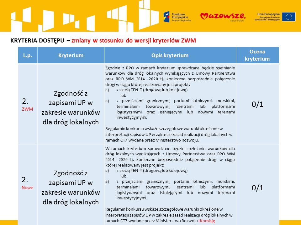 L.p.KryteriumOpis kryterium Ocena kryterium 2.