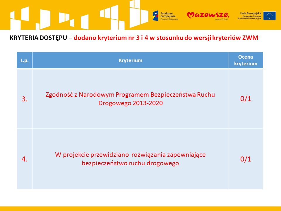 L.p.Kryterium Ocena kryterium 3.