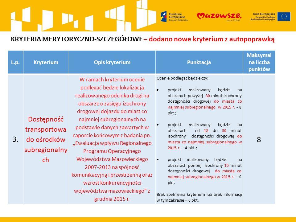 L.p.KryteriumOpis kryteriumPunktacja Maksymal na liczba punktów 3.