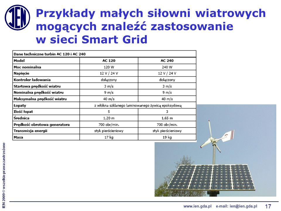 IEN 2009 © wszelkie prawa zastrzeżone www.ien.gda.pl e-mail: ien@ien.gda.pl 17 Przykłady małych siłowni wiatrowych mogących znaleźć zastosowanie w sie