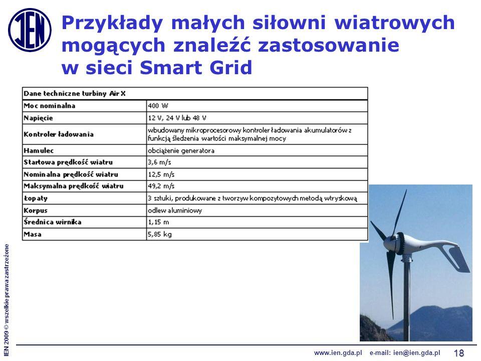 IEN 2009 © wszelkie prawa zastrzeżone www.ien.gda.pl e-mail: ien@ien.gda.pl 18 Przykłady małych siłowni wiatrowych mogących znaleźć zastosowanie w sie