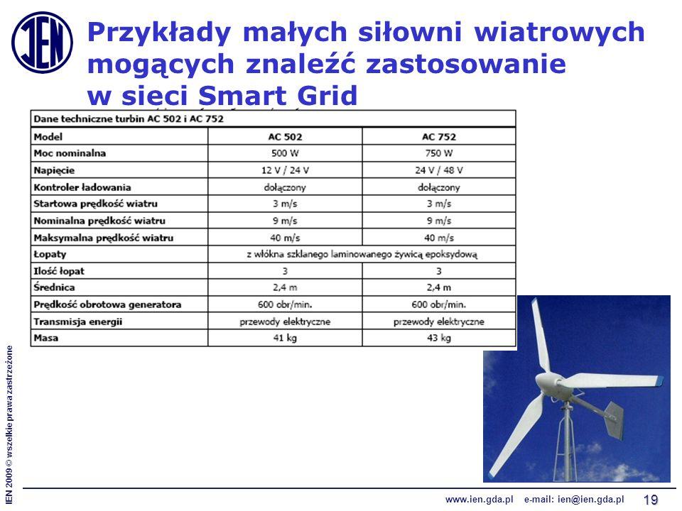 IEN 2009 © wszelkie prawa zastrzeżone www.ien.gda.pl e-mail: ien@ien.gda.pl 19 Przykłady małych siłowni wiatrowych mogących znaleźć zastosowanie w sie