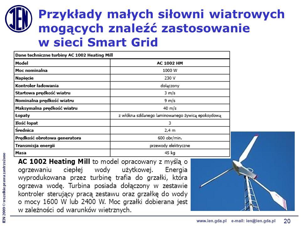 IEN 2009 © wszelkie prawa zastrzeżone www.ien.gda.pl e-mail: ien@ien.gda.pl 20 AC 1002 Heating Mill to model opracowany z myślą o ogrzewaniu ciepłej w