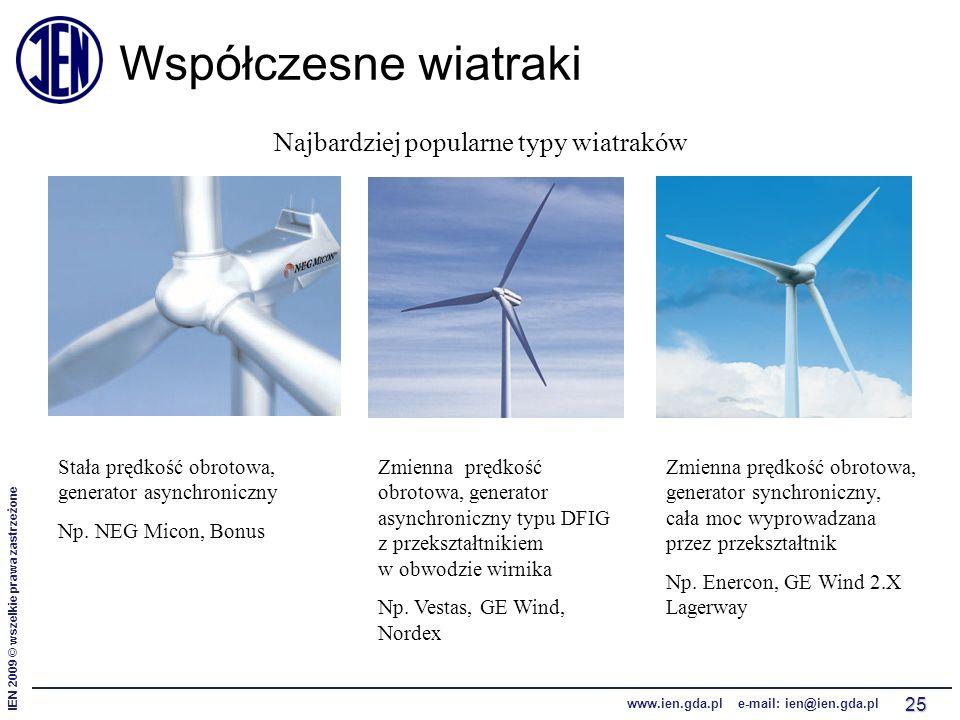 IEN 2009 © wszelkie prawa zastrzeżone www.ien.gda.pl e-mail: ien@ien.gda.pl 25 Współczesne wiatraki Stała prędkość obrotowa, generator asynchroniczny