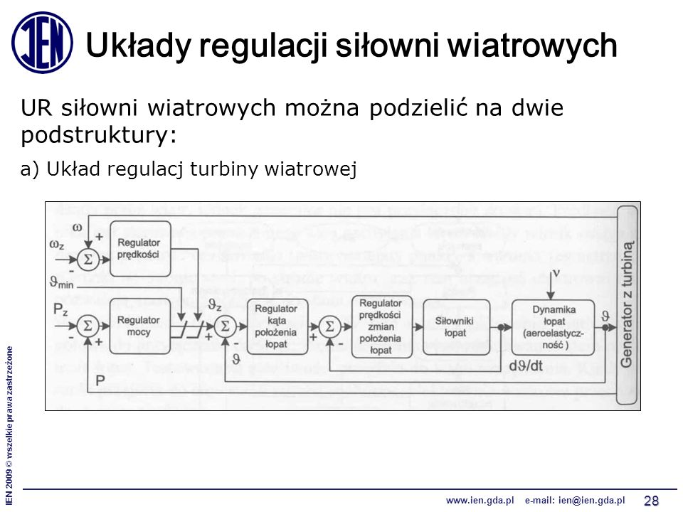 IEN 2009 © wszelkie prawa zastrzeżone www.ien.gda.pl e-mail: ien@ien.gda.pl 28 Układy regulacji siłowni wiatrowych UR siłowni wiatrowych można podziel