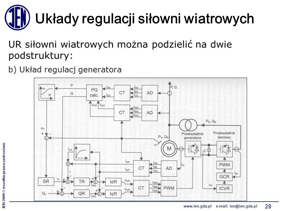 IEN 2009 © wszelkie prawa zastrzeżone www.ien.gda.pl e-mail: ien@ien.gda.pl 29 Układy regulacji siłowni wiatrowych UR siłowni wiatrowych można podziel