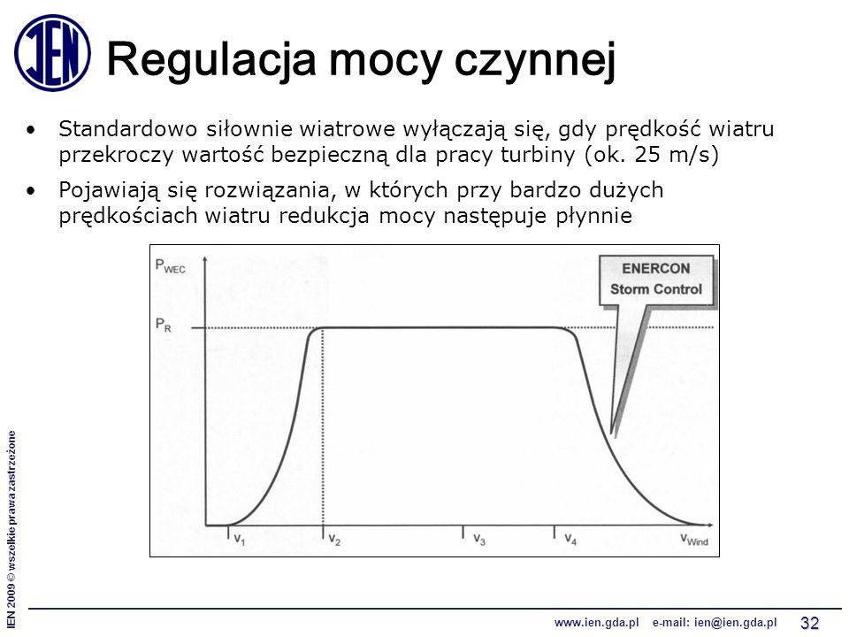 IEN 2009 © wszelkie prawa zastrzeżone www.ien.gda.pl e-mail: ien@ien.gda.pl 32 Regulacja mocy czynnej Standardowo siłownie wiatrowe wyłączają się, gdy