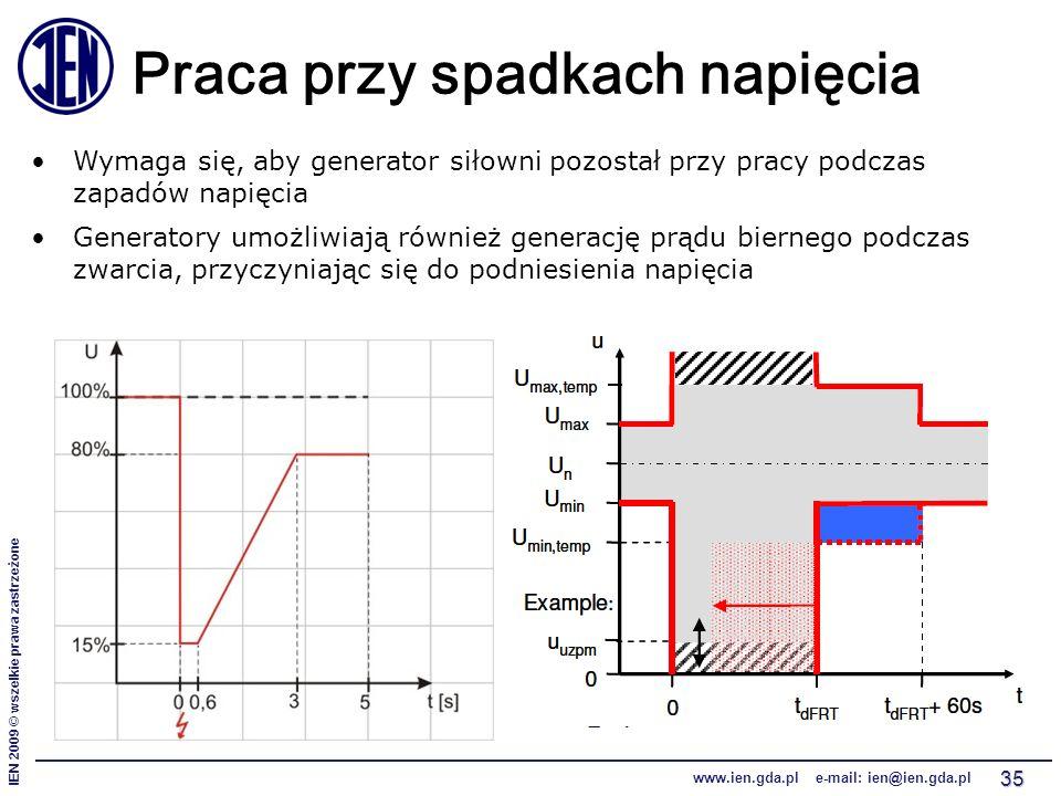 IEN 2009 © wszelkie prawa zastrzeżone www.ien.gda.pl e-mail: ien@ien.gda.pl 35 Praca przy spadkach napięcia Wymaga się, aby generator siłowni pozostał przy pracy podczas zapadów napięcia Generatory umożliwiają również generację prądu biernego podczas zwarcia, przyczyniając się do podniesienia napięcia