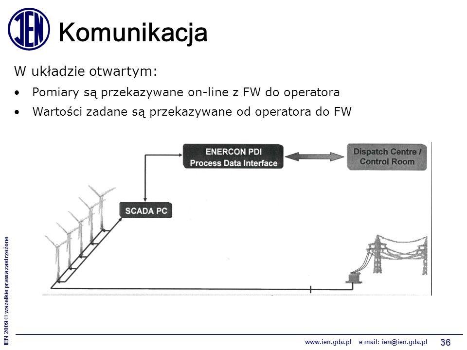 IEN 2009 © wszelkie prawa zastrzeżone www.ien.gda.pl e-mail: ien@ien.gda.pl 36 Komunikacja W układzie otwartym: Pomiary są przekazywane on-line z FW do operatora Wartości zadane są przekazywane od operatora do FW