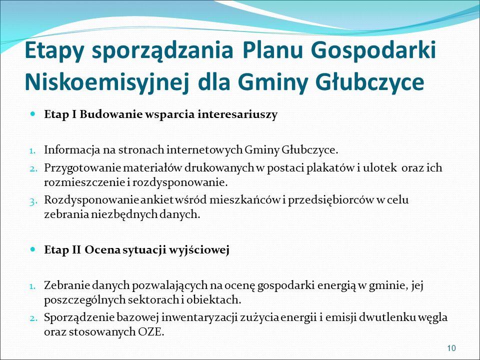 Etapy sporządzania Planu Gospodarki Niskoemisyjnej dla Gminy Głubczyce Etap I Budowanie wsparcia interesariuszy 1.