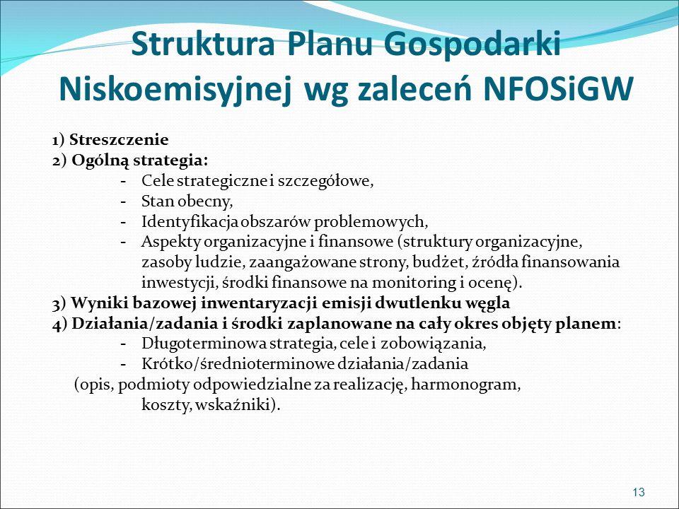 1) Streszczenie 2) Ogólną strategia: -Cele strategiczne i szczegółowe, -Stan obecny, -Identyfikacja obszarów problemowych, -Aspekty organizacyjne i finansowe (struktury organizacyjne, zasoby ludzie, zaangażowane strony, budżet, źródła finansowania inwestycji, środki finansowe na monitoring i ocenę).