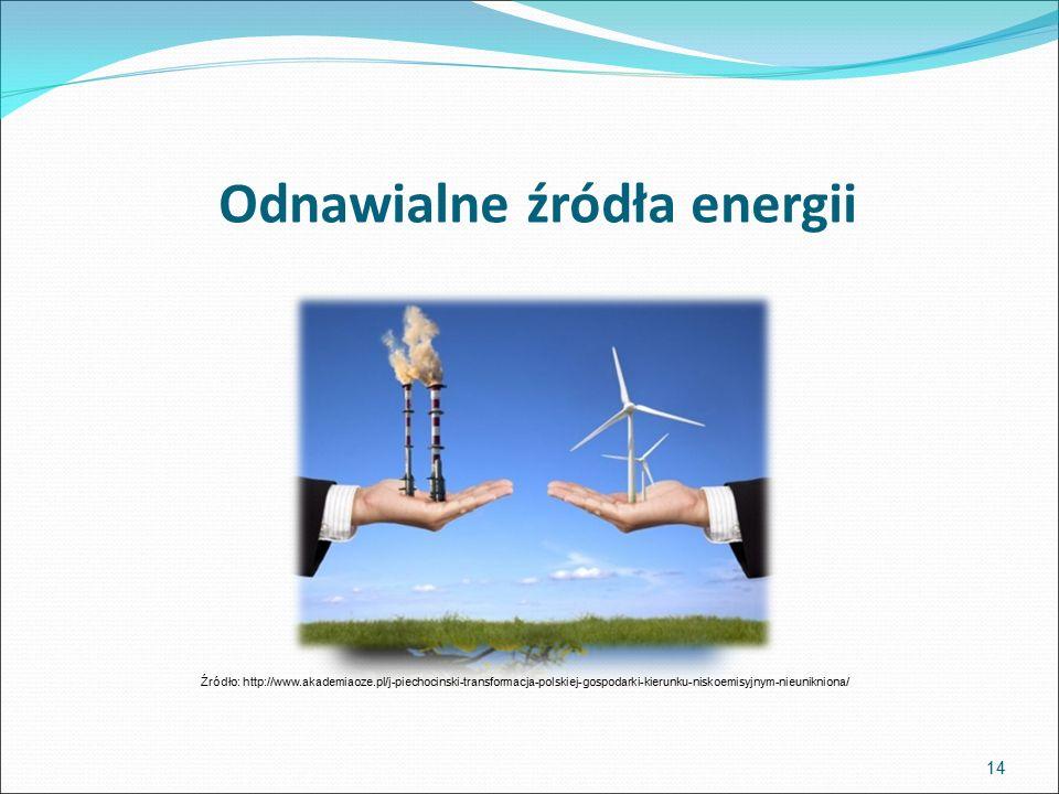 Odnawialne źródła energii 14 Źródło: http://www.akademiaoze.pl/j-piechocinski-transformacja-polskiej-gospodarki-kierunku-niskoemisyjnym-nieunikniona/