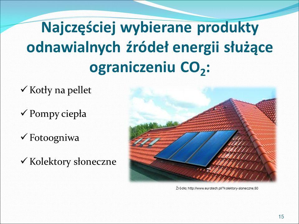 Najczęściej wybierane produkty odnawialnych źródeł energii służące ograniczeniu CO 2 : Kotły na pellet Pompy ciepła Fotoogniwa Kolektory słoneczne 15 Źródło; http://www.eurotech.pl/ kolektory-sloneczne,50