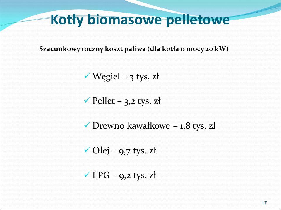 17 Kotły biomasowe pelletowe Węgiel – 3 tys. zł Pellet – 3,2 tys.