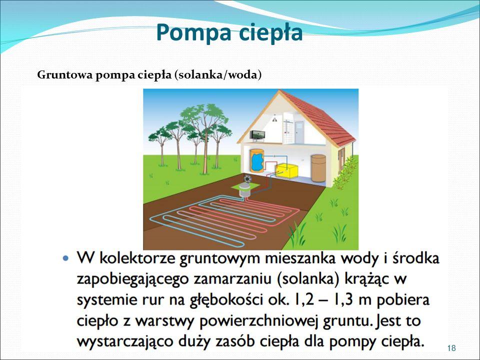 18 Pompa ciepła Gruntowa pompa ciepła (solanka/woda)