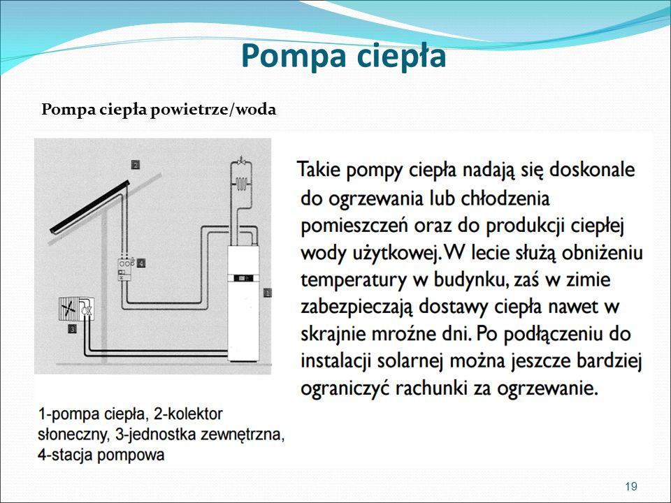 19 Pompa ciepła Pompa ciepła powietrze/woda