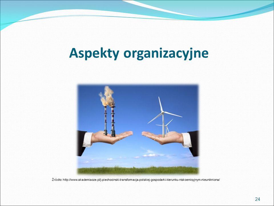 Aspekty organizacyjne 24 Źródło: http://www.akademiaoze.pl/j-piechocinski-transformacja-polskiej-gospodarki-kierunku-niskoemisyjnym-nieunikniona/