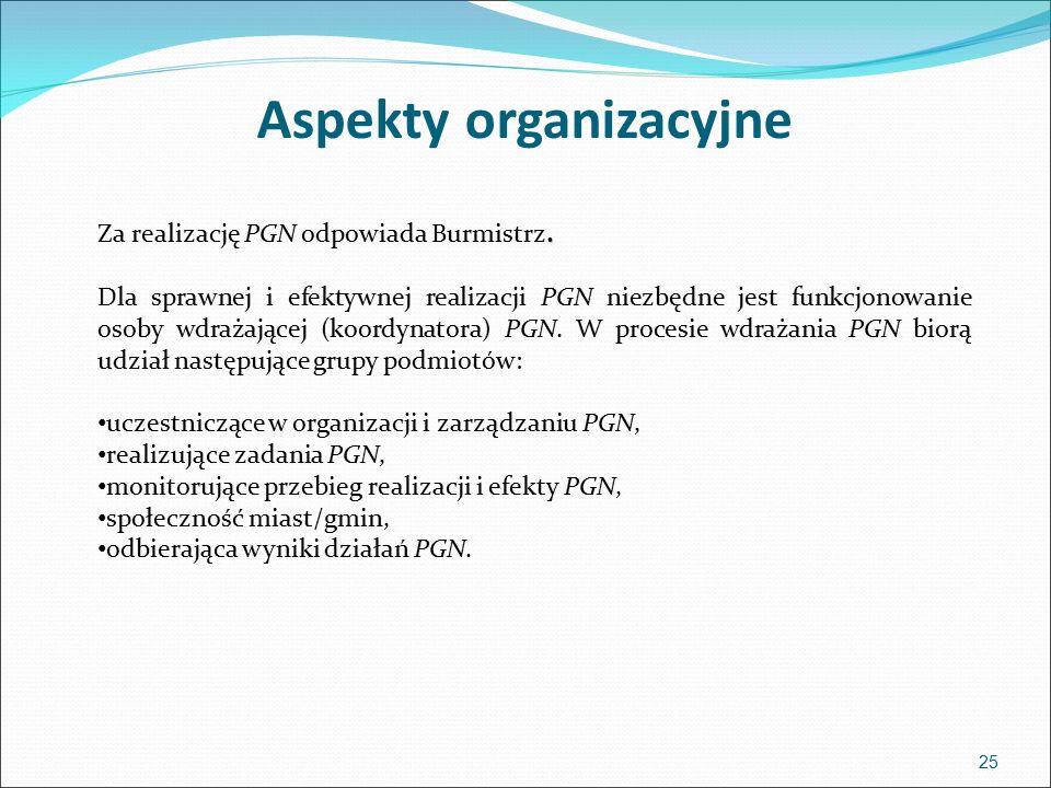 25 Aspekty organizacyjne. Za realizację PGN odpowiada Burmistrz.