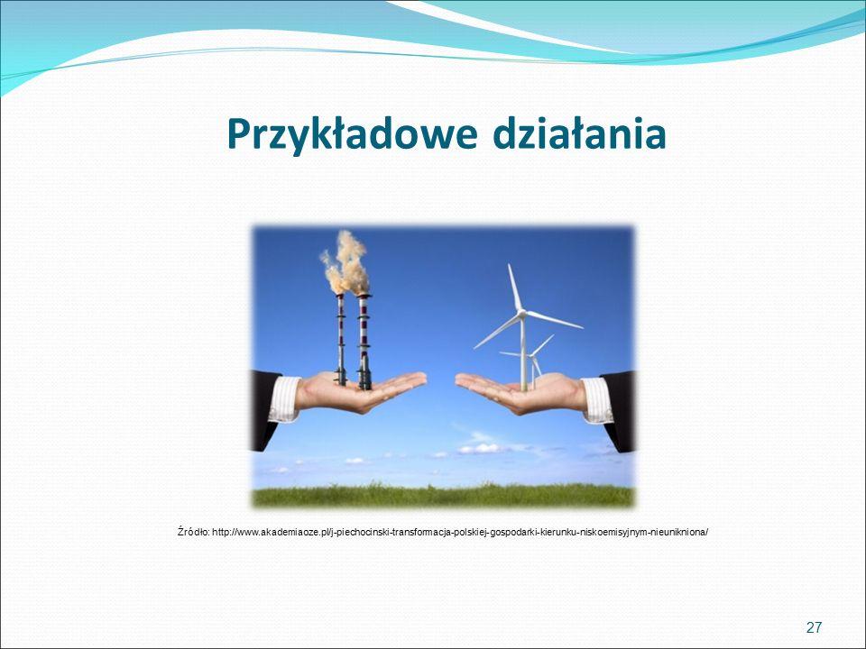 27 Przykładowe działania Źródło: http://www.akademiaoze.pl/j-piechocinski-transformacja-polskiej-gospodarki-kierunku-niskoemisyjnym-nieunikniona/