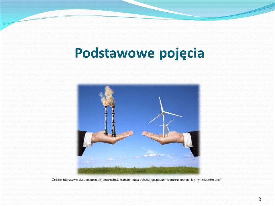 Podstawowe pojęcia 3 Źródło: http://www.akademiaoze.pl/j-piechocinski-transformacja-polskiej-gospodarki-kierunku-niskoemisyjnym-nieunikniona/