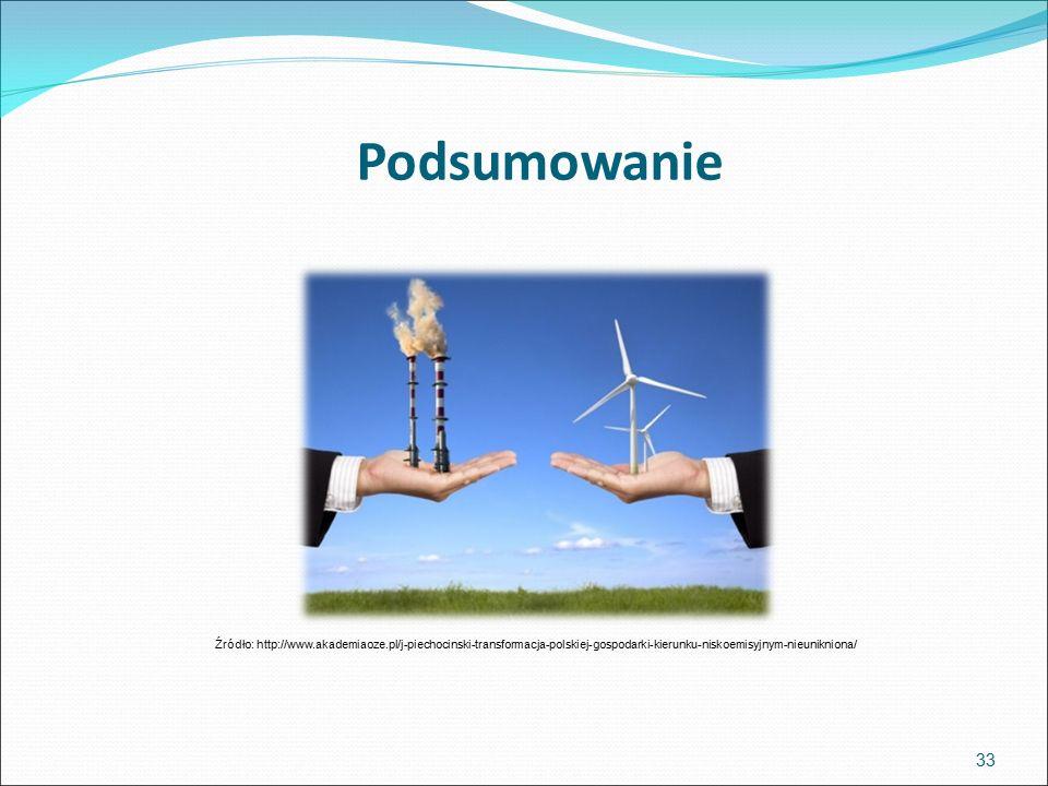 33 Podsumowanie Źródło: http://www.akademiaoze.pl/j-piechocinski-transformacja-polskiej-gospodarki-kierunku-niskoemisyjnym-nieunikniona/