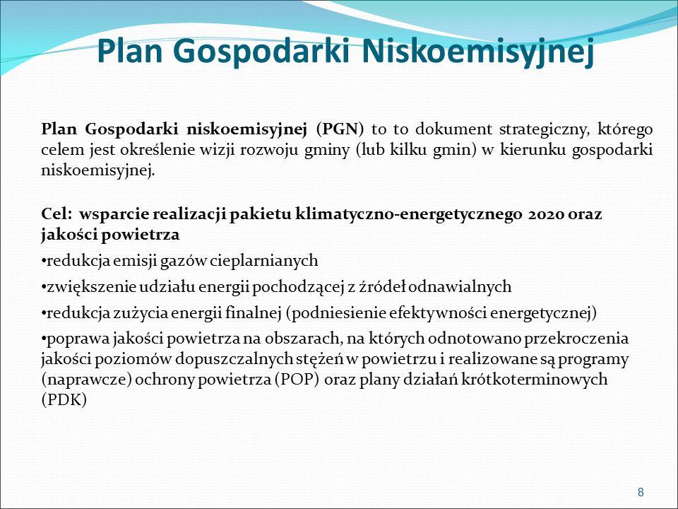 Plan Gospodarki Niskoemisyjnej Plan Gospodarki niskoemisyjnej (PGN) to to dokument strategiczny, którego celem jest określenie wizji rozwoju gminy (lub kilku gmin) w kierunku gospodarki niskoemisyjnej.