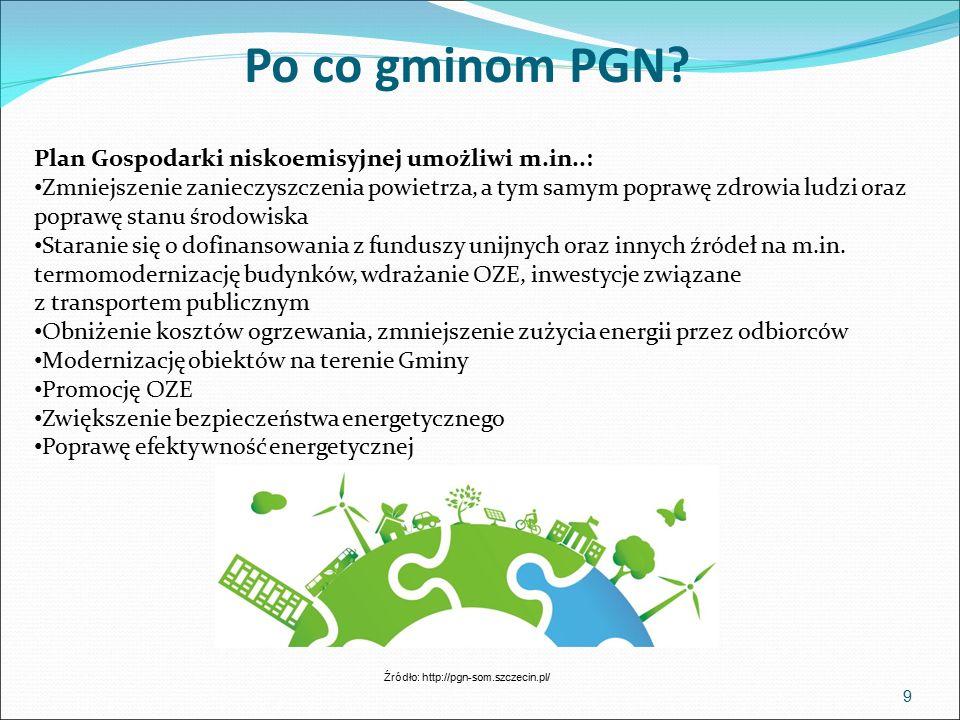 9 Po co gminom PGN.