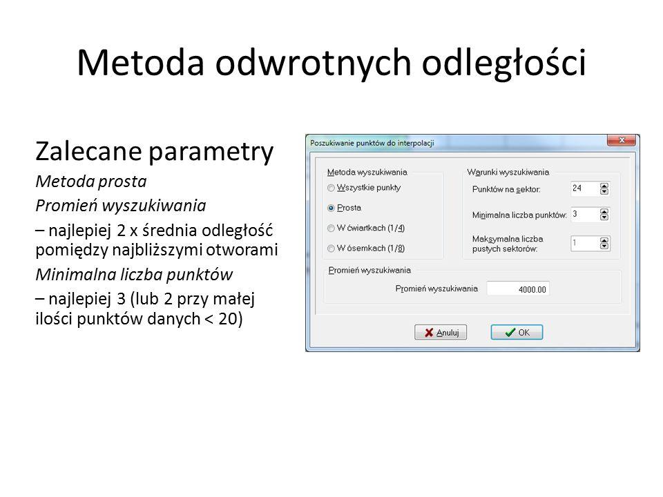 Metoda odwrotnych odległości Zalecane parametry Metoda prosta Promień wyszukiwania – najlepiej 2 x średnia odległość pomiędzy najbliższymi otworami Minimalna liczba punktów – najlepiej 3 (lub 2 przy małej ilości punktów danych < 20)