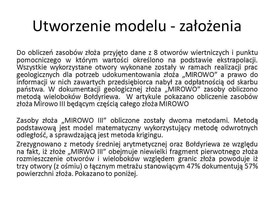 Utworzenie modelu - założenia Do obliczeń zasobów złoża przyjęto dane z 8 otworów wiertniczych i punktu pomocniczego w którym wartości określono na podstawie ekstrapolacji.