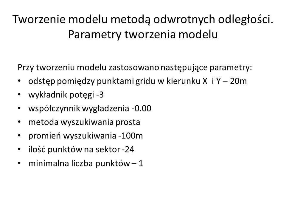 Tworzenie modelu metodą odwrotnych odległości.