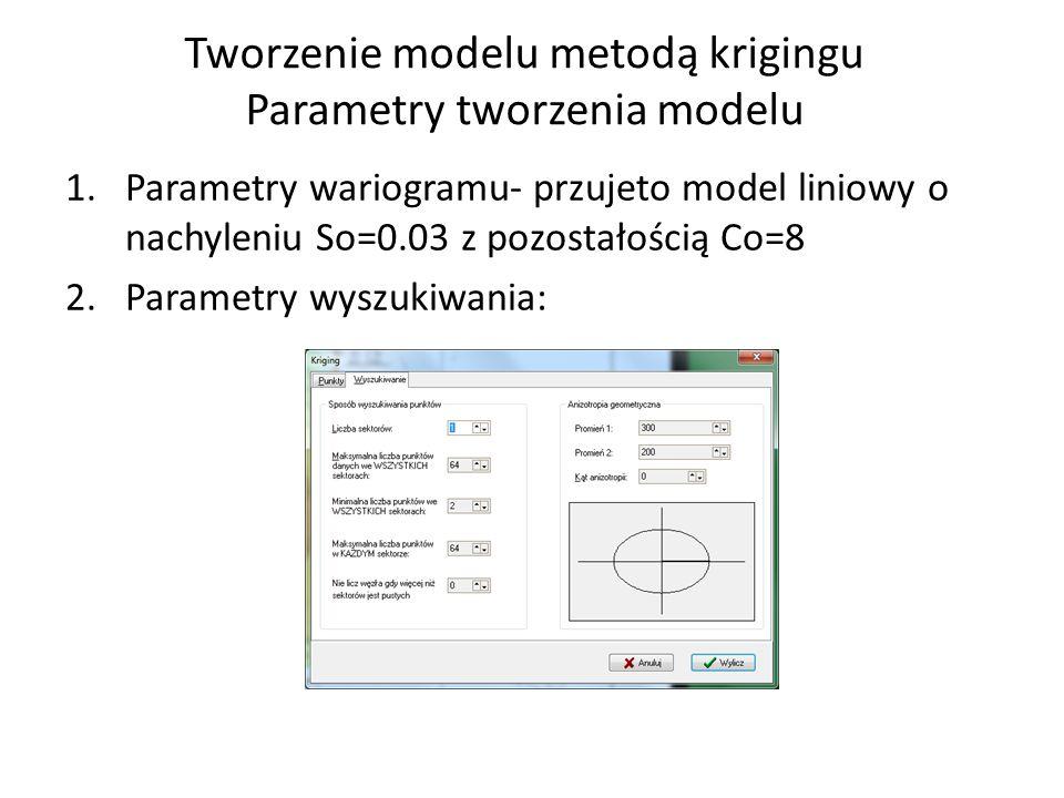 Tworzenie modelu metodą krigingu Parametry tworzenia modelu 1.Parametry wariogramu- przujeto model liniowy o nachyleniu So=0.03 z pozostałością Co=8 2.Parametry wyszukiwania: