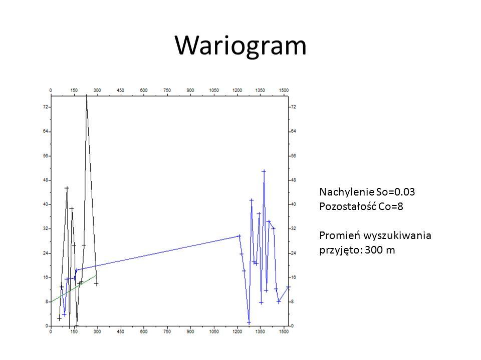 Wariogram Nachylenie So=0.03 Pozostałość Co=8 Promień wyszukiwania przyjęto: 300 m