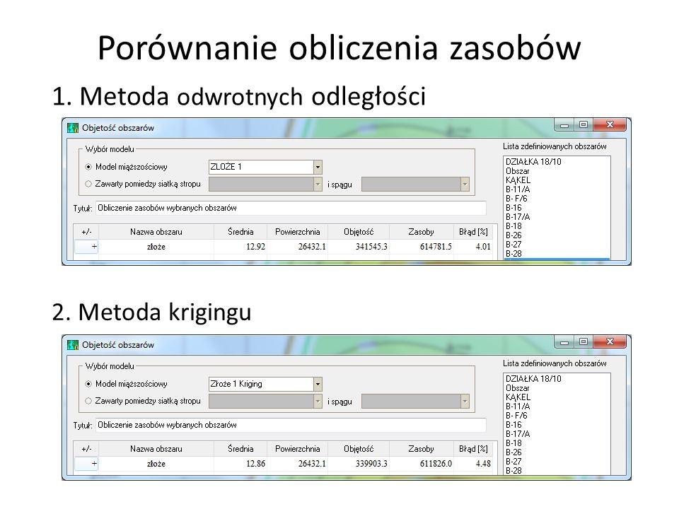 Porównanie obliczenia zasobów 2. Metoda krigingu 1. Metoda odwrotnych odległości