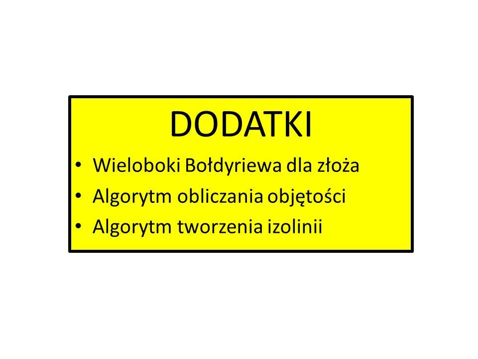 DODATKI Wieloboki Bołdyriewa dla złoża Algorytm obliczania objętości Algorytm tworzenia izolinii