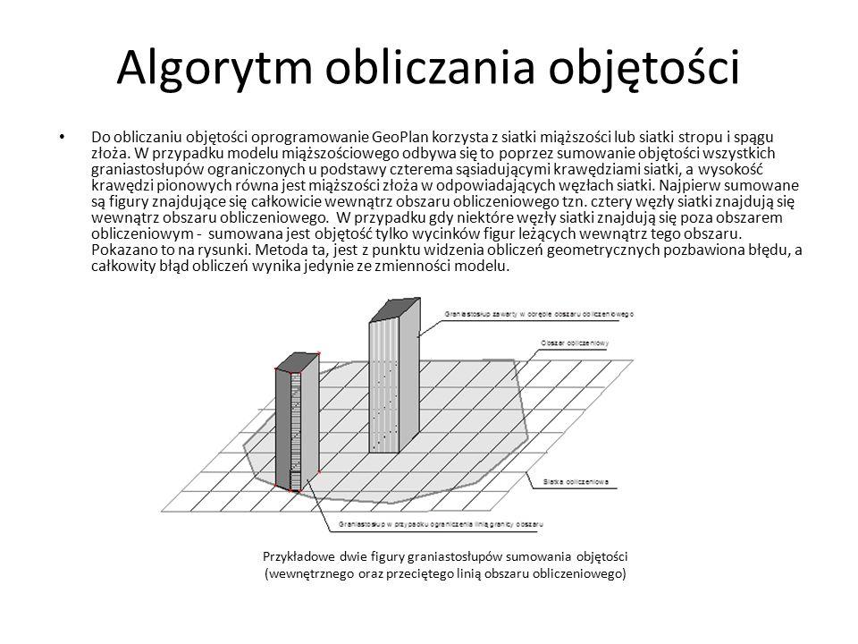 Algorytm obliczania objętości Do obliczaniu objętości oprogramowanie GeoPlan korzysta z siatki miąższości lub siatki stropu i spągu złoża.