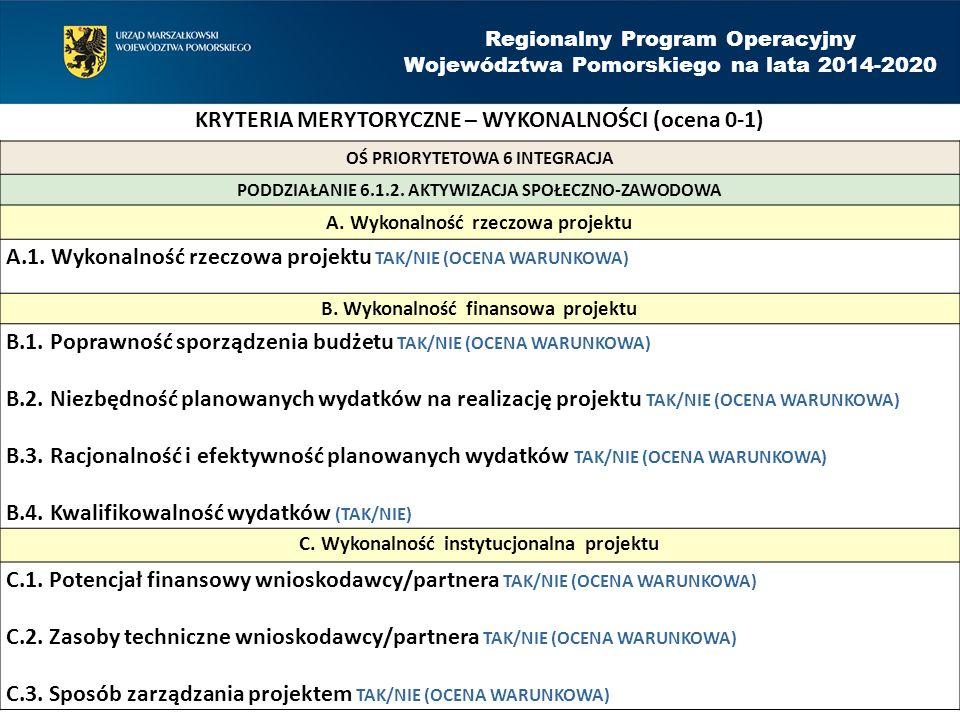 Regionalny Program Operacyjny Województwa Pomorskiego na lata 2014-2020 OŚ PRIORYTETOWA 6 INTEGRACJA PODDZIAŁANIE 6.1.2. AKTYWIZACJA SPOŁECZNO-ZAWODOW