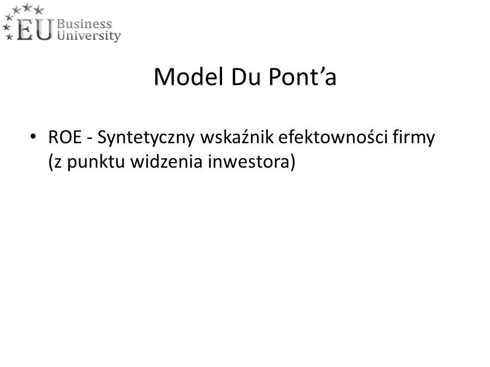 Model Du Pont'a ROE - Syntetyczny wskaźnik efektowności firmy (z punktu widzenia inwestora)
