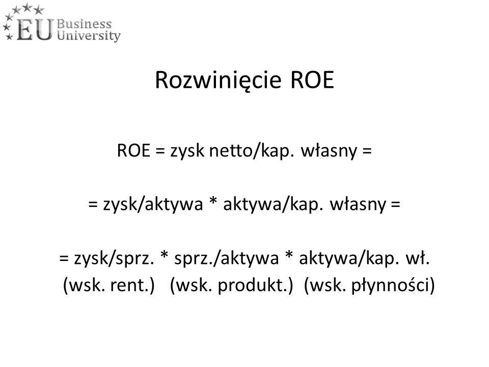 Rozwinięcie ROE ROE = zysk netto/kap. własny = = zysk/aktywa * aktywa/kap.