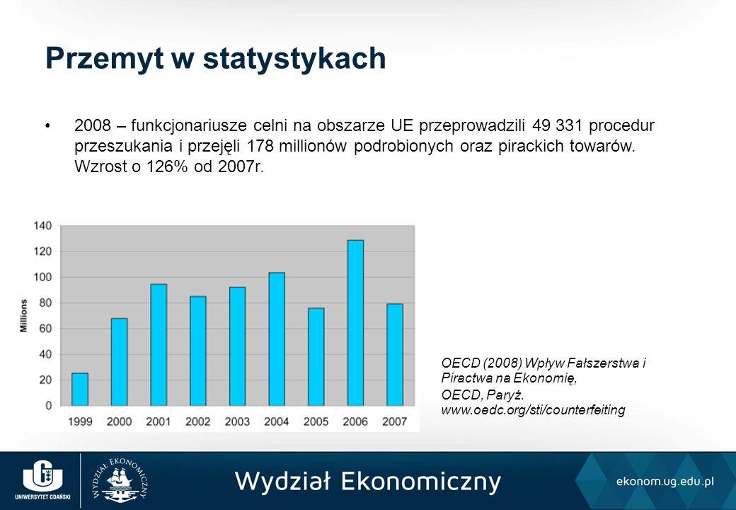 2008 – funkcjonariusze celni na obszarze UE przeprowadzili 49 331 procedur przeszukania i przejęli 178 millionów podrobionych oraz pirackich towarów.