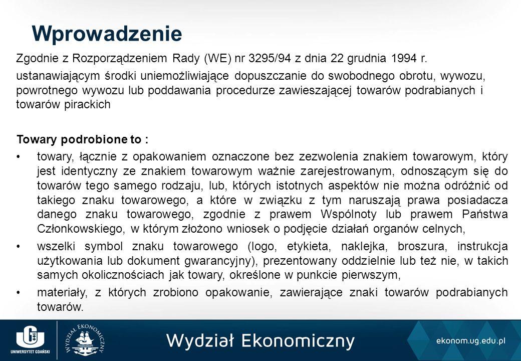 Zgodnie z Rozporządzeniem Rady (WE) nr 3295/94 z dnia 22 grudnia 1994 r. ustanawiającym środki uniemożliwiające dopuszczanie do swobodnego obrotu, wyw