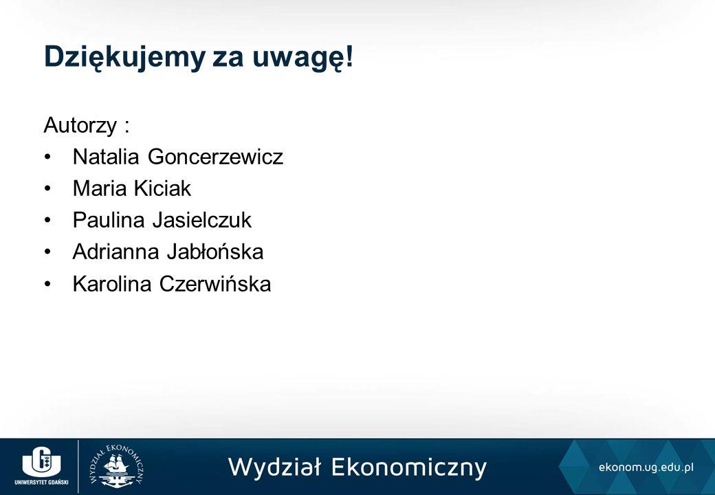 Autorzy : Natalia Goncerzewicz Maria Kiciak Paulina Jasielczuk Adrianna Jabłońska Karolina Czerwińska Dziękujemy za uwagę!