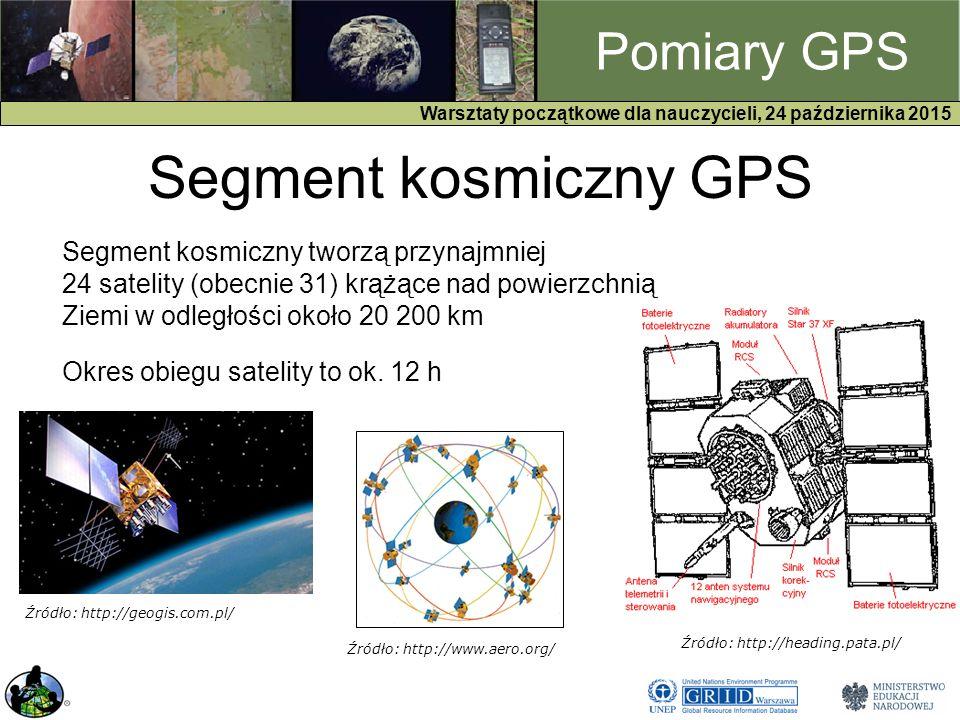 GPS Warsztaty początkowe dla nauczycieli, 24 października 2015 Pomiary GPS Segment kosmiczny GPS Segment kosmiczny tworzą przynajmniej 24 satelity (obecnie 31) krążące nad powierzchnią Ziemi w odległości około 20 200 km Okres obiegu satelity to ok.